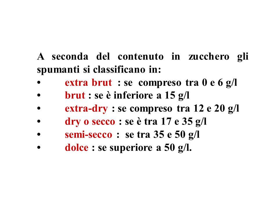A seconda del contenuto in zucchero gli spumanti si classificano in: extra brut : se compreso tra 0 e 6 g/l brut : se è inferiore a 15 g/l extra-dry :