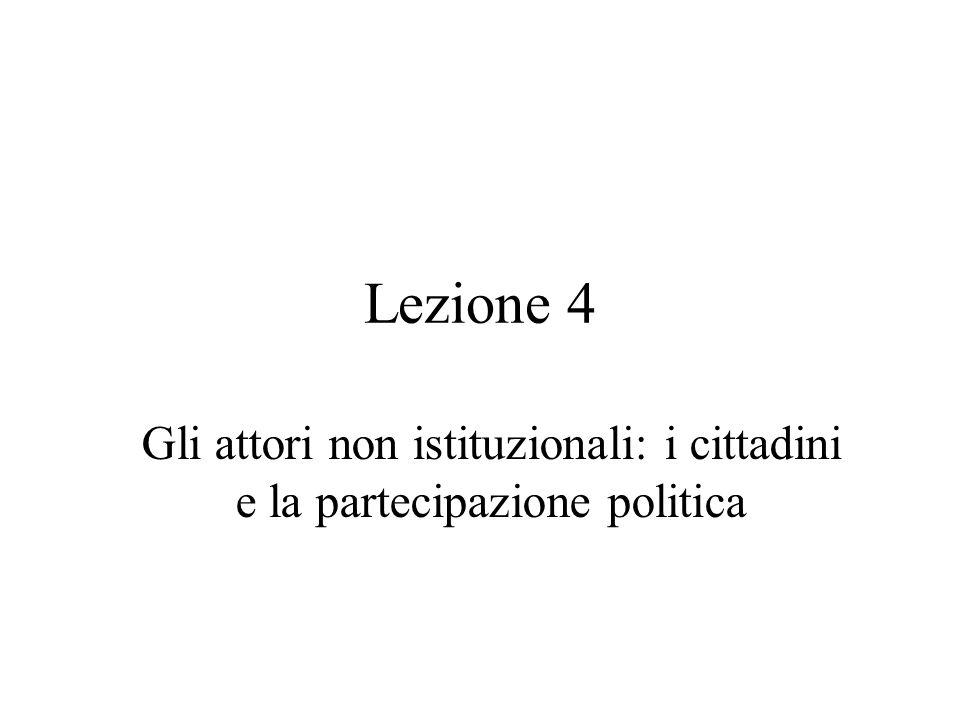 Lezione 4 Gli attori non istituzionali: i cittadini e la partecipazione politica