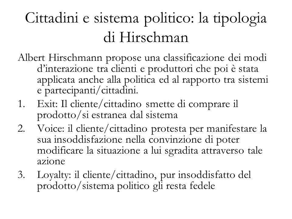 Cittadini e sistema politico: la tipologia di Hirschman Albert Hirschmann propose una classificazione dei modi dinterazione tra clienti e produttori che poi è stata applicata anche alla politica ed al rapporto tra sistemi e partecipanti/cittadini.