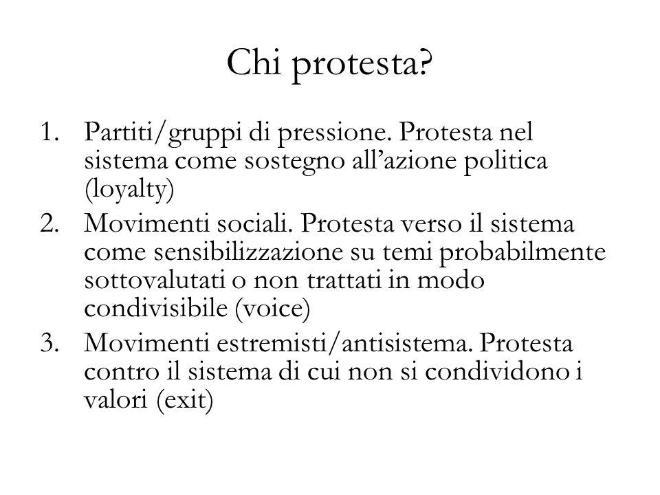 Chi protesta? 1.Partiti/gruppi di pressione. Protesta nel sistema come sostegno allazione politica (loyalty) 2.Movimenti sociali. Protesta verso il si