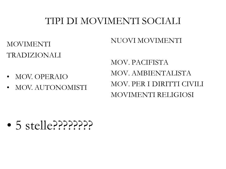 TIPI DI MOVIMENTI SOCIALI MOVIMENTI TRADIZIONALI MOV.