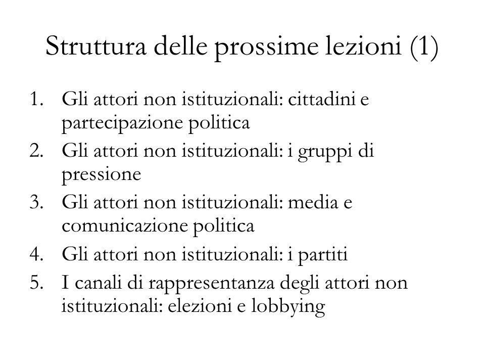 Struttura delle prossime lezioni (1) 1.Gli attori non istituzionali: cittadini e partecipazione politica 2.Gli attori non istituzionali: i gruppi di p
