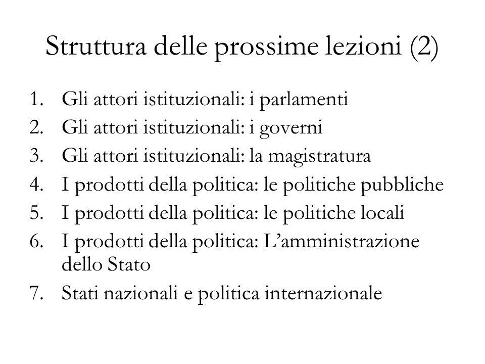 Struttura delle prossime lezioni (2) 1.Gli attori istituzionali: i parlamenti 2.Gli attori istituzionali: i governi 3.Gli attori istituzionali: la mag