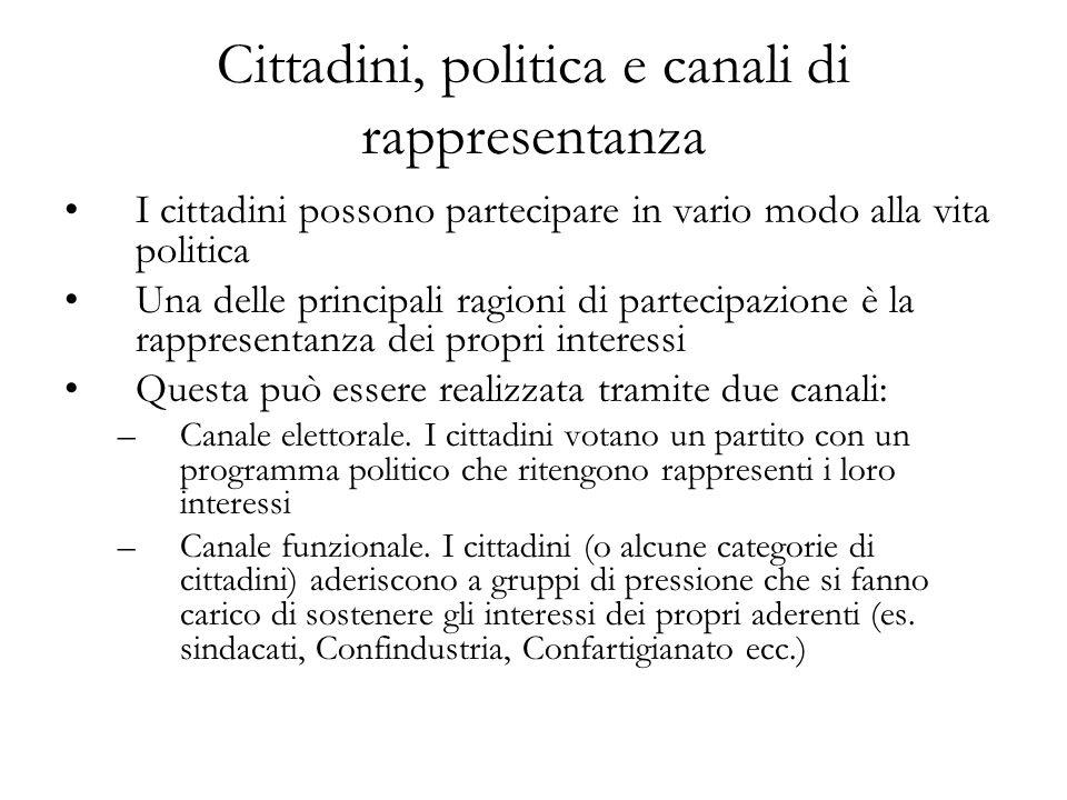Cittadini, politica e canali di rappresentanza I cittadini possono partecipare in vario modo alla vita politica Una delle principali ragioni di partec