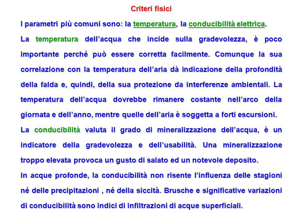 Criteri fisici I parametri più comuni sono: la temperatura, la conducibilità elettrica. La temperatura dellacqua che incide sulla gradevolezza, è poco