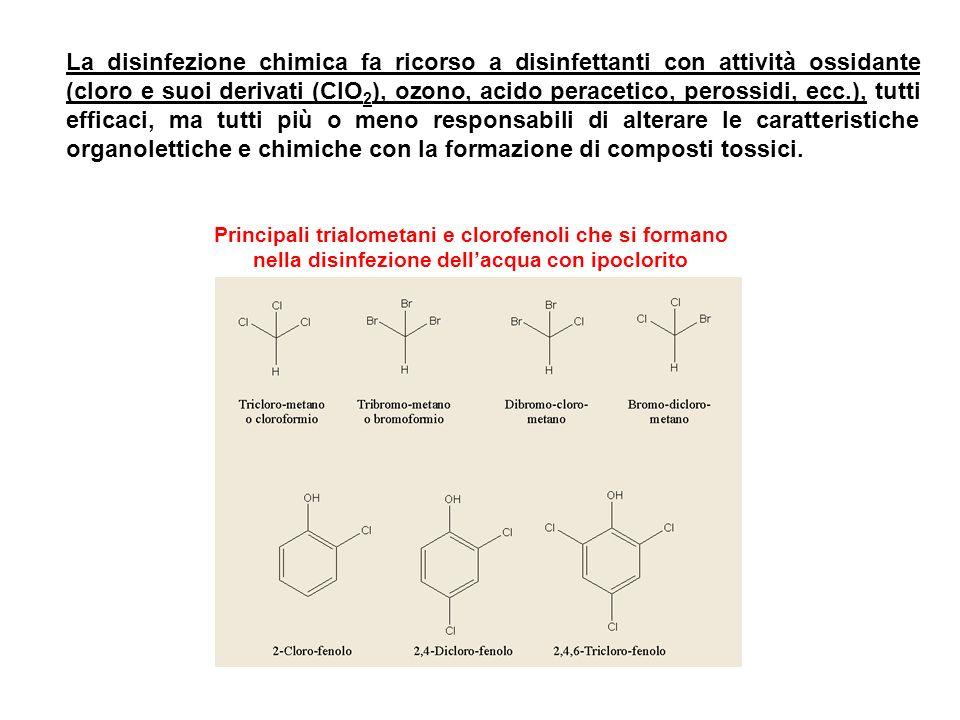 Principali trialometani e clorofenoli che si formano nella disinfezione dellacqua con ipoclorito La disinfezione chimica fa ricorso a disinfettanti co