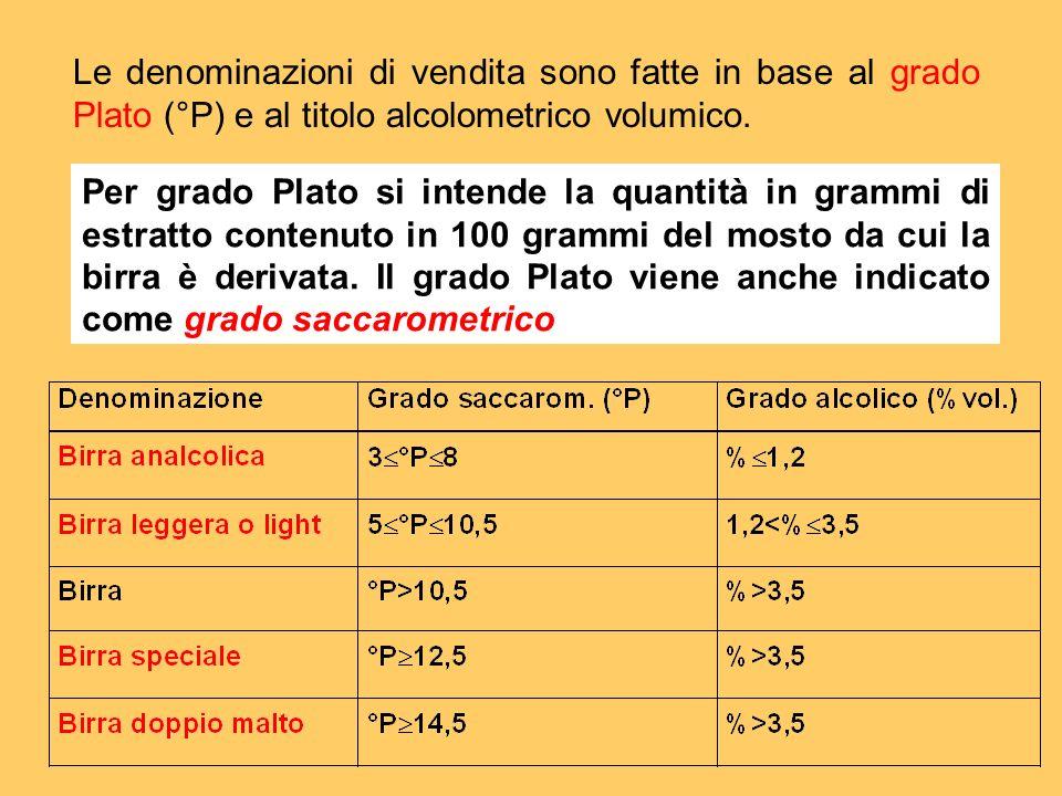Le denominazioni di vendita sono fatte in base al grado Plato (°P) e al titolo alcolometrico volumico. Per grado Plato si intende la quantità in gramm