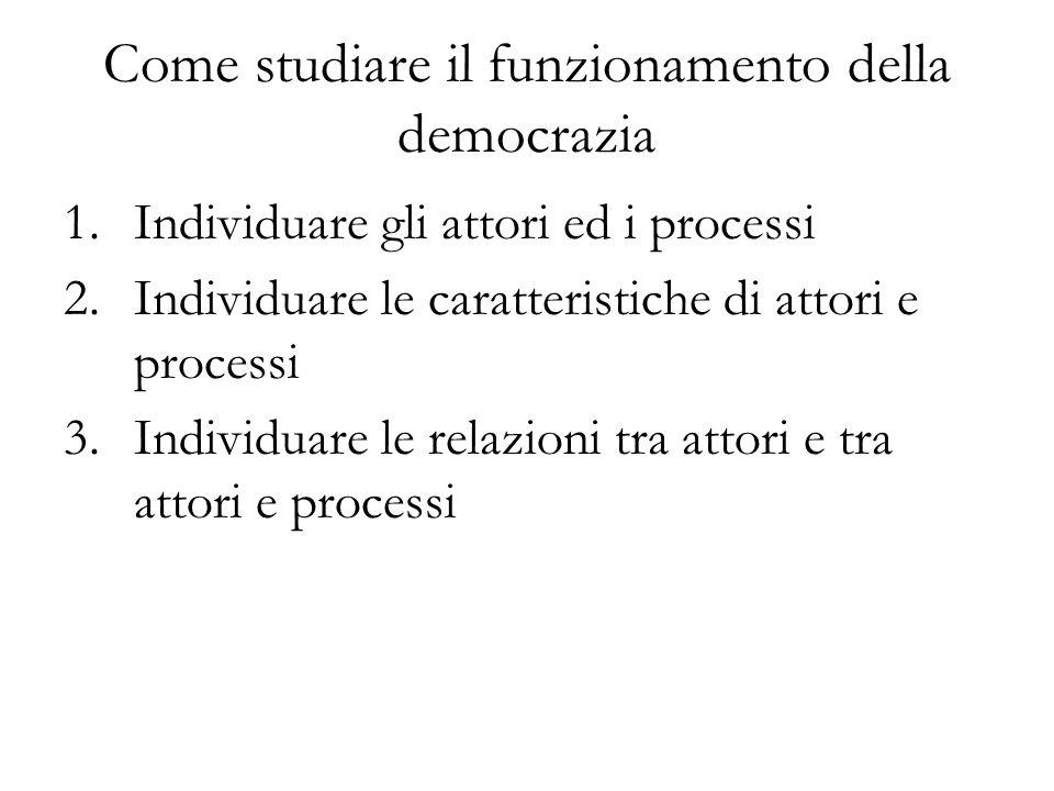 Come studiare il funzionamento della democrazia 1.Individuare gli attori ed i processi 2.Individuare le caratteristiche di attori e processi 3.Individ