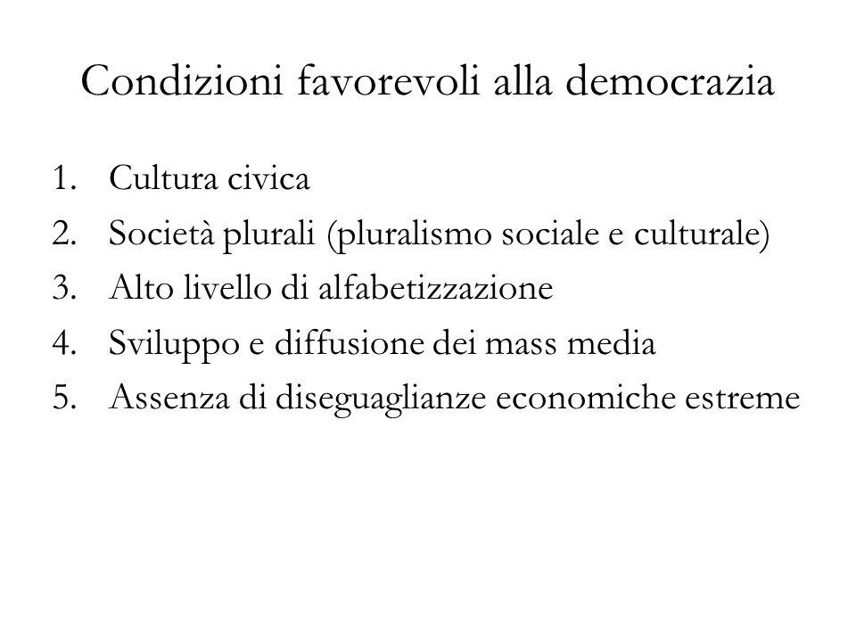 Condizioni favorevoli alla democrazia 1.Cultura civica 2.Società plurali (pluralismo sociale e culturale) 3.Alto livello di alfabetizzazione 4.Svilupp