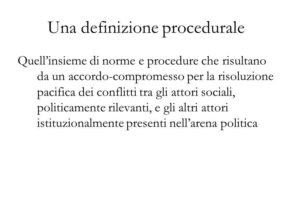 Una definizione procedurale Quellinsieme di norme e procedure che risultano da un accordo-compromesso per la risoluzione pacifica dei conflitti tra gl
