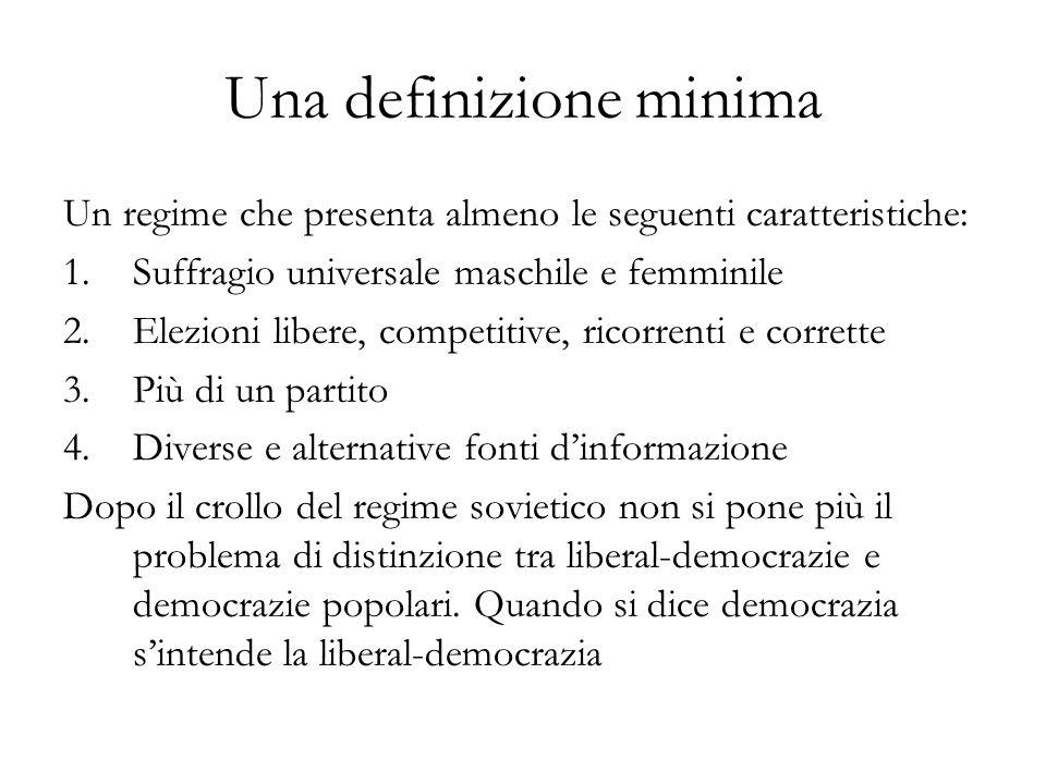 Una definizione minima Un regime che presenta almeno le seguenti caratteristiche: 1.Suffragio universale maschile e femminile 2.Elezioni libere, compe