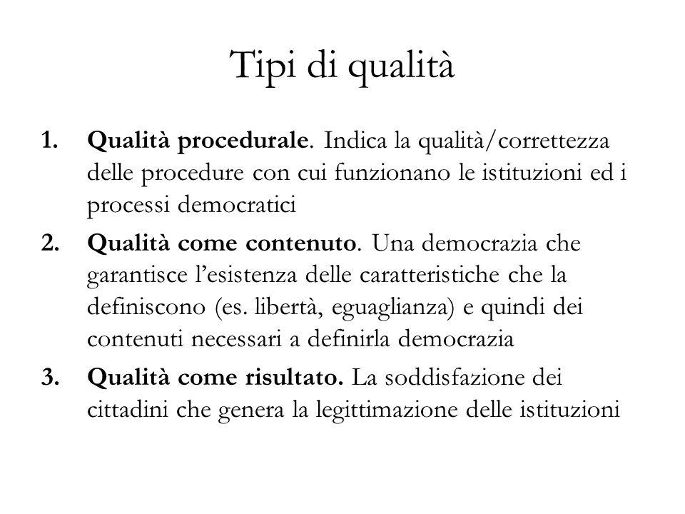 Tipi di qualità 1.Qualità procedurale. Indica la qualità/correttezza delle procedure con cui funzionano le istituzioni ed i processi democratici 2.Qua