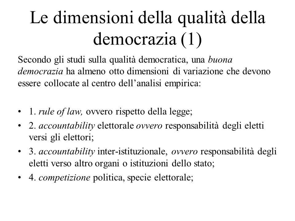 Le dimensioni della qualità della democrazia (1) Secondo gli studi sulla qualità democratica, una buona democrazia ha almeno otto dimensioni di variaz