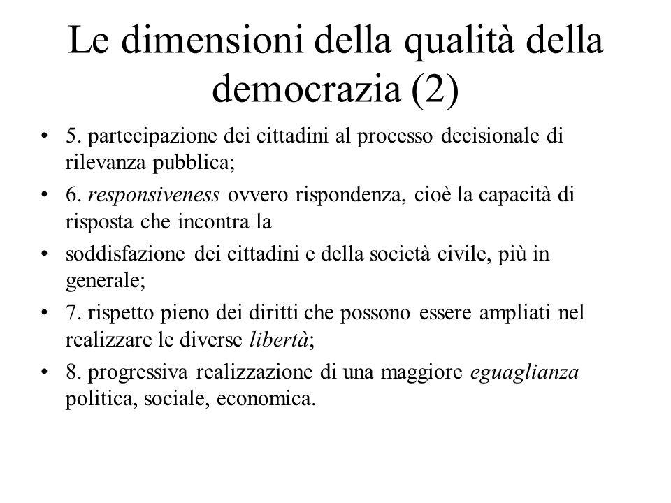 Le dimensioni della qualità della democrazia (2) 5. partecipazione dei cittadini al processo decisionale di rilevanza pubblica; 6. responsiveness ovve