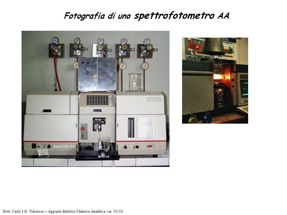 Fotografia di uno spettrofotometro AA.Dott. Carlo I.G.