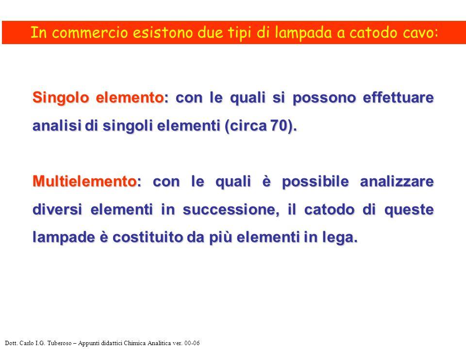 Singolo elemento: con le quali si possono effettuare analisi di singoli elementi (circa 70).
