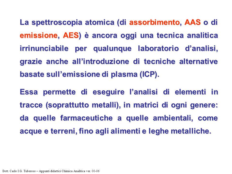 La spettroscopia atomica (di assorbimento, AAS o di emissione, AES) è ancora oggi una tecnica analitica irrinunciabile per qualunque laboratorio danalisi, grazie anche allintroduzione di tecniche alternative basate sullemissione di plasma (ICP).