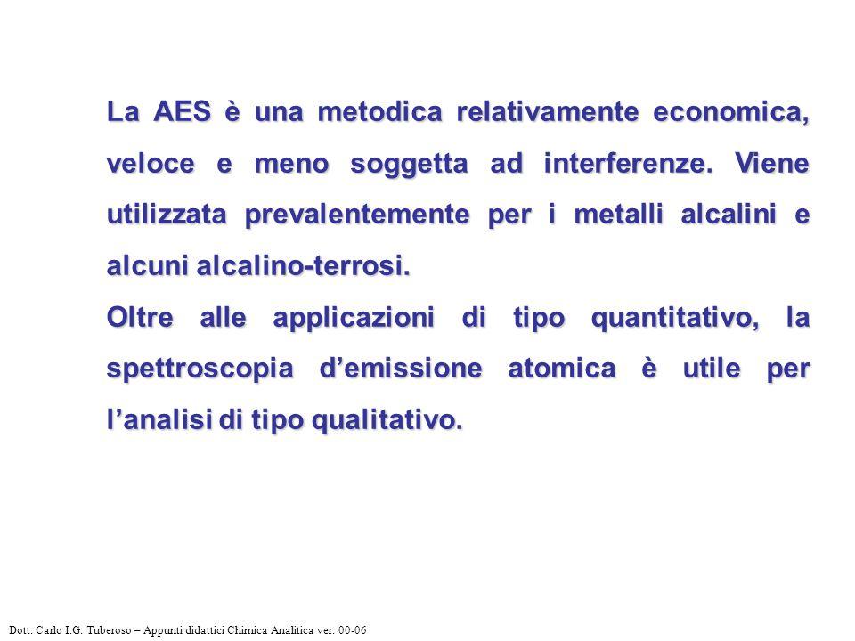 La AES è una metodica relativamente economica, veloce e meno soggetta ad interferenze.