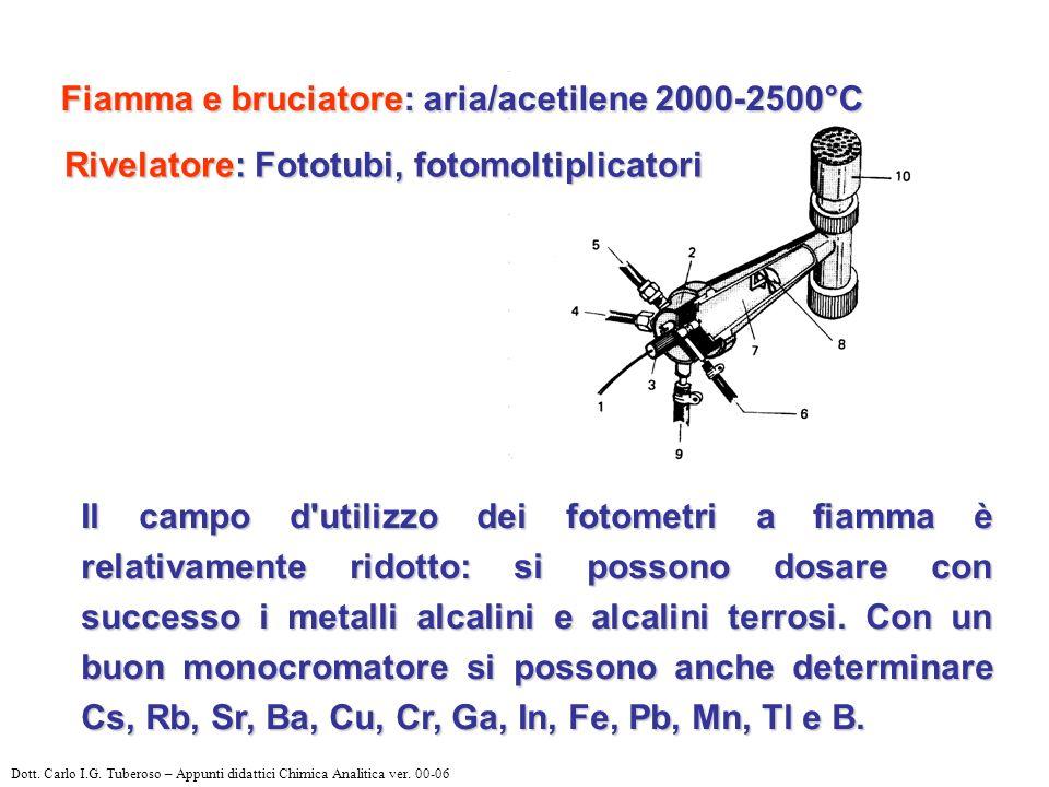 Rivelatore: Fototubi, fotomoltiplicatori Il campo d utilizzo dei fotometri a fiamma è relativamente ridotto: si possono dosare con successo i metalli alcalini e alcalini terrosi.