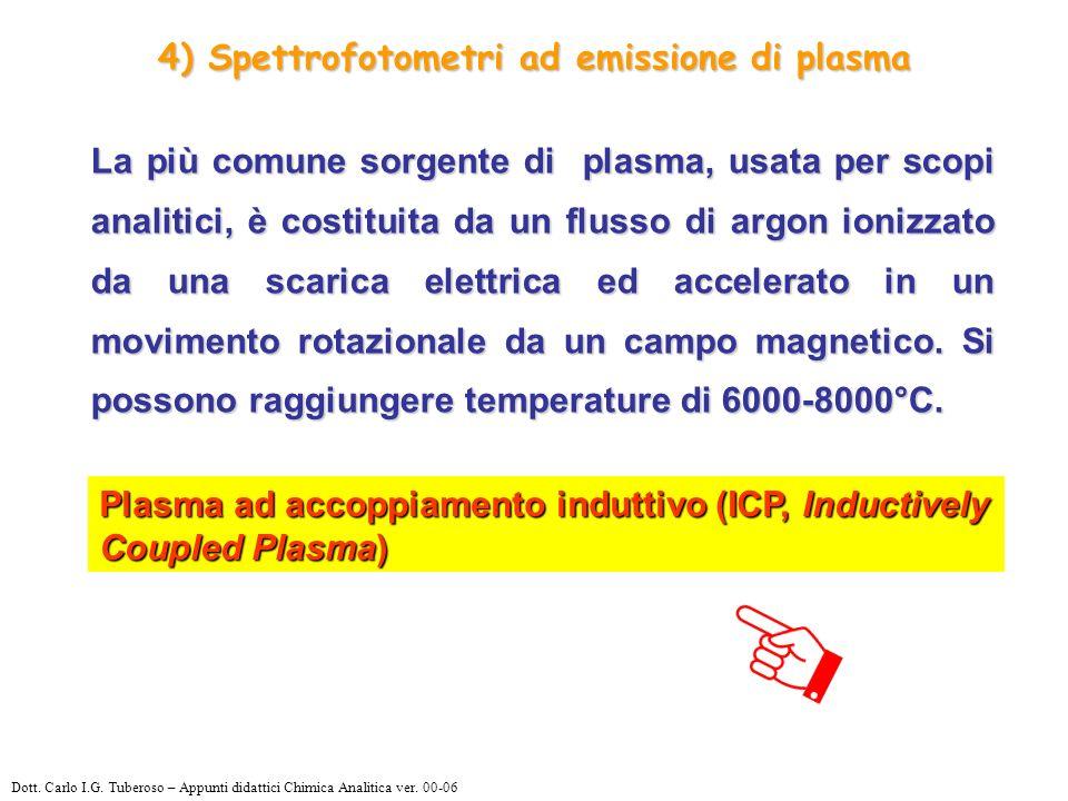 4) Spettrofotometri ad emissione di plasma La più comune sorgente di plasma, usata per scopi analitici, è costituita da un flusso di argon ionizzato da una scarica elettrica ed accelerato in un movimento rotazionale da un campo magnetico.