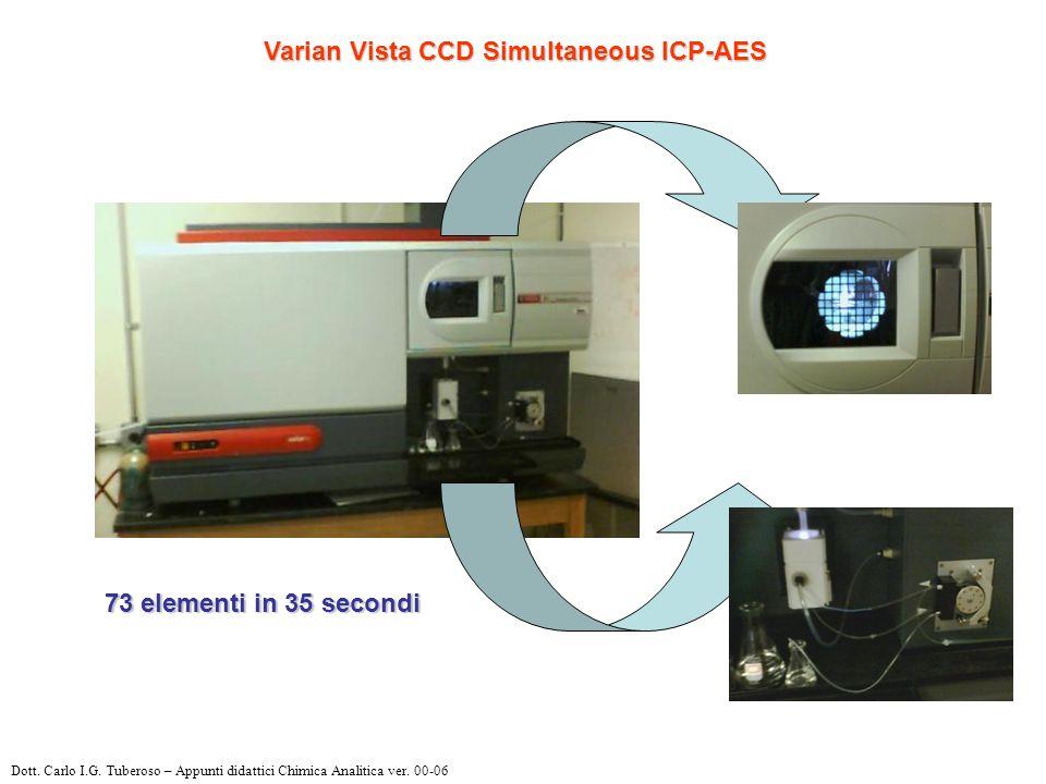 Varian Vista CCD Simultaneous ICP-AES 73 elementi in 35 secondi Dott.
