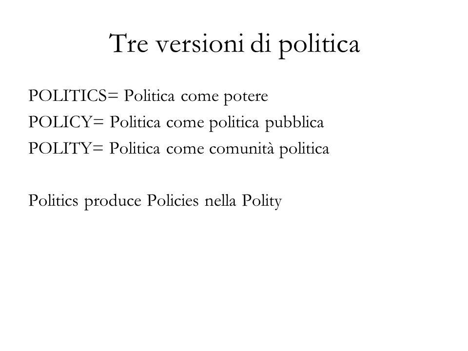 Tre versioni di politica POLITICS= Politica come potere POLICY= Politica come politica pubblica POLITY= Politica come comunità politica Politics produce Policies nella Polity