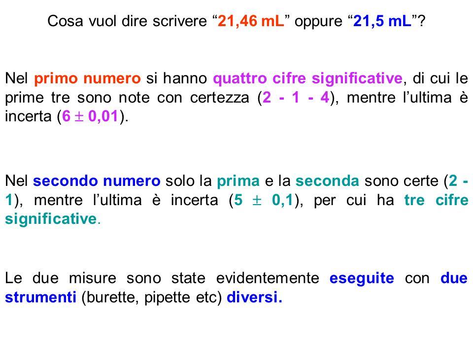 Cosa vuol dire scrivere 21,46 mL oppure 21,5 mL? Nel primo numero si hanno quattro cifre significative, di cui le prime tre sono note con certezza (2
