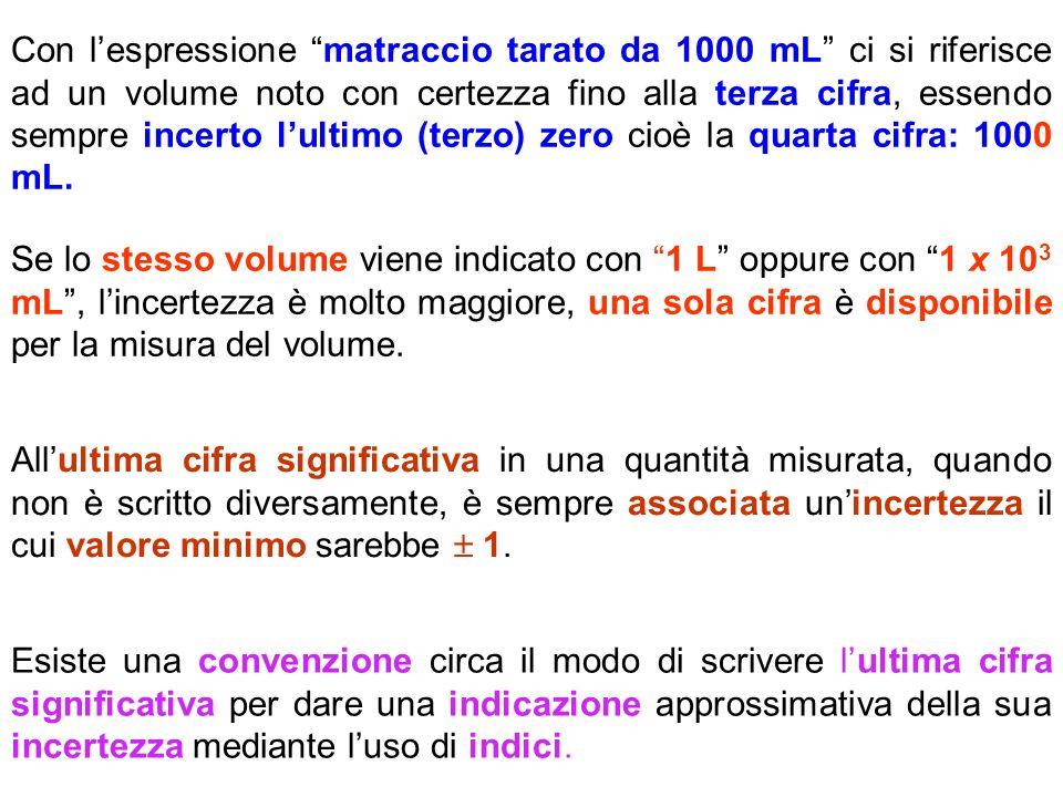 Con lespressione matraccio tarato da 1000 mL ci si riferisce ad un volume noto con certezza fino alla terza cifra, essendo sempre incerto lultimo (terzo) zero cioè la quarta cifra: 1000 mL.