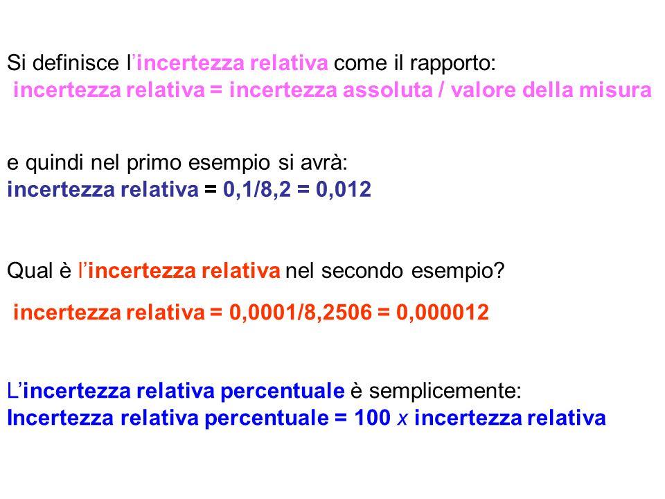 Lincertezza relativa percentuale è semplicemente: Incertezza relativa percentuale = 100 x incertezza relativa incertezza relativa = 0,0001/8,2506 = 0,000012 Qual è lincertezza relativa nel secondo esempio.