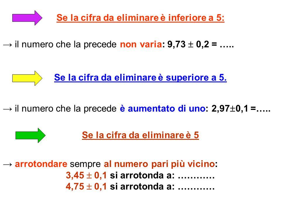 Se la cifra da eliminare è inferiore a 5: il numero che la precede non varia: 9,73 0,2 = ….. Se la cifra da eliminare è superiore a 5. il numero che l