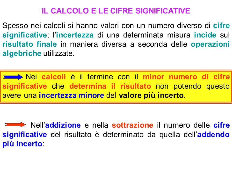 IL CALCOLO E LE CIFRE SIGNIFICATIVE Spesso nei calcoli si hanno valori con un numero diverso di cifre significative; lincertezza di una determinata mi