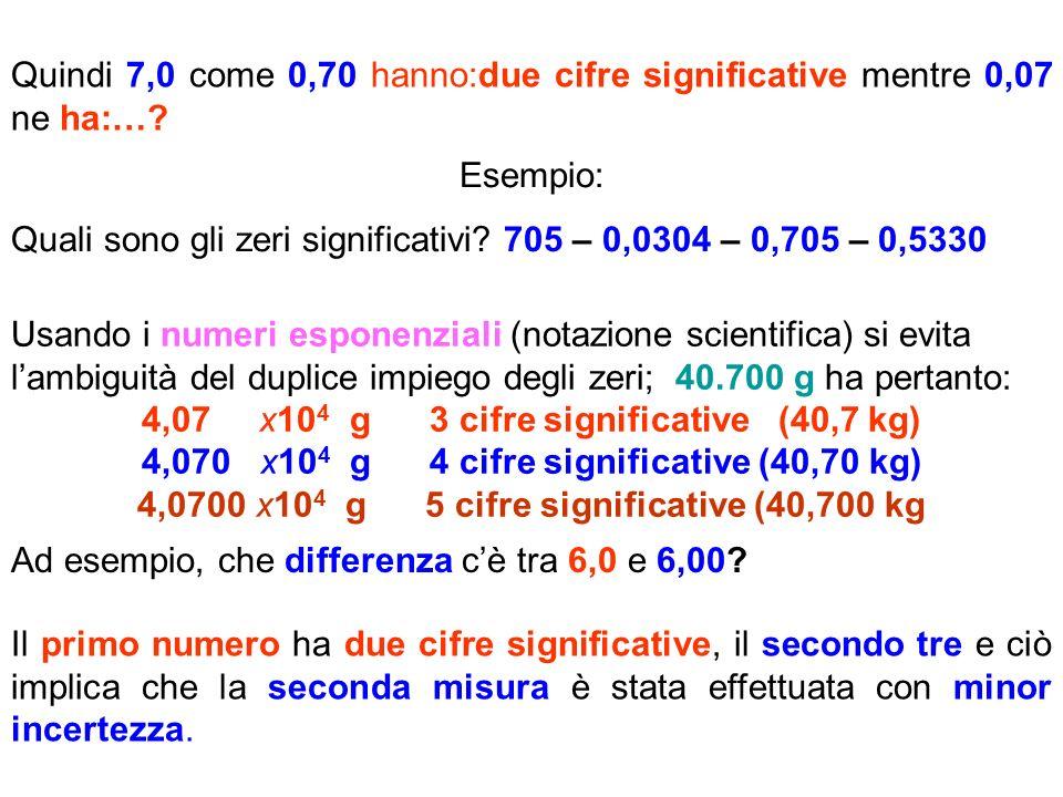Quindi 7,0 come 0,70 hanno:due cifre significative mentre 0,07 ne ha:…? Esempio: Quali sono gli zeri significativi? 705 – 0,0304 – 0,705 – 0,5330 Usan