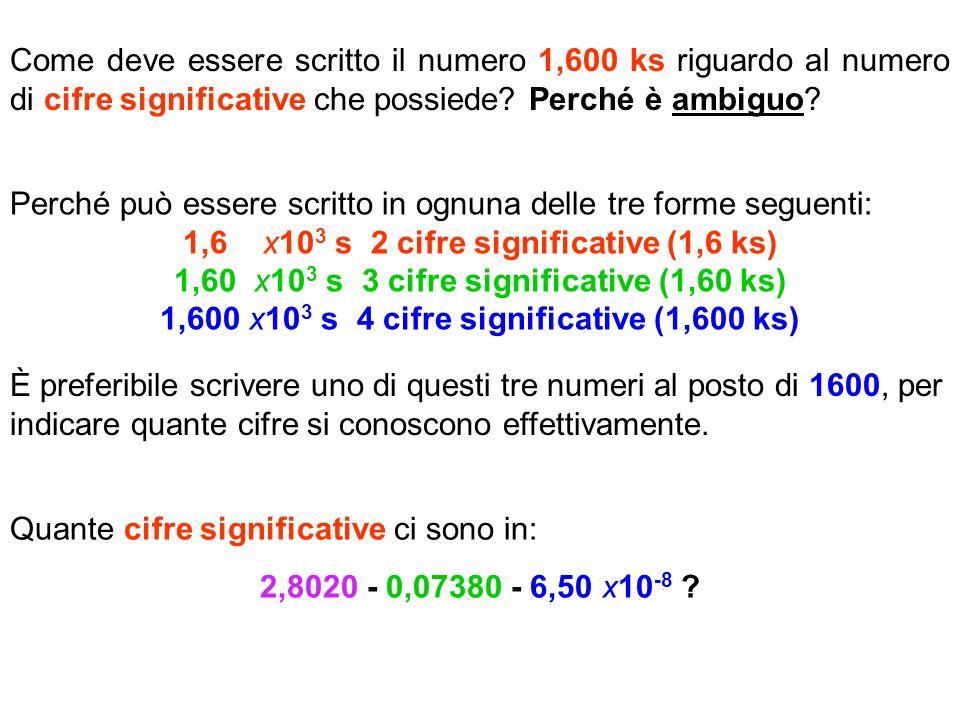 Come deve essere scritto il numero 1,600 ks riguardo al numero di cifre significative che possiede? Perché è ambiguo? Perché può essere scritto in ogn