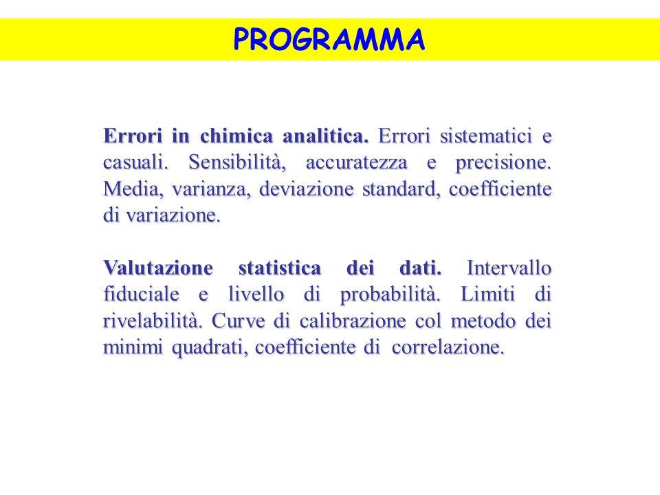 PROGRAMMA Errori in chimica analitica. Errori sistematici e casuali. Sensibilità, accuratezza e precisione. Media, varianza, deviazione standard, coef