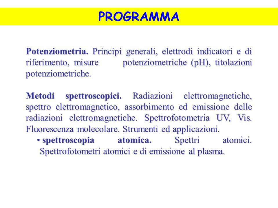 PROGRAMMA Potenziometria. Principi generali, elettrodi indicatori e di riferimento, misure potenziometriche (pH), titolazioni potenziometriche. Metodi