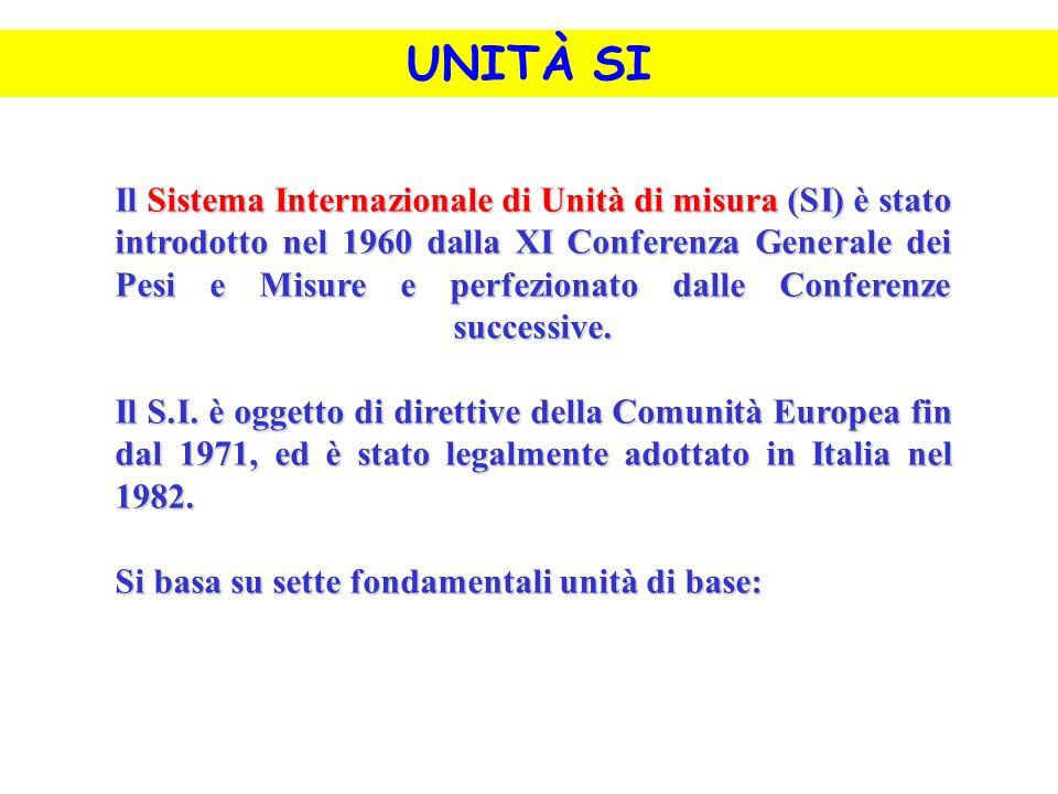 Il Sistema Internazionale di Unità di misura (SI) è stato introdotto nel 1960 dalla XI Conferenza Generale dei Pesi e Misure e perfezionato dalle Conf