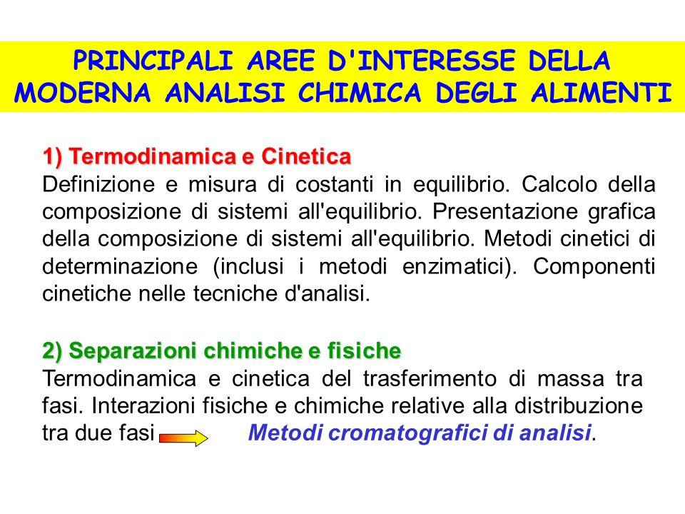 PRINCIPALI AREE D'INTERESSE DELLA MODERNA ANALISI CHIMICA DEGLI ALIMENTI 1) Termodinamica e Cinetica Definizione e misura di costanti in equilibrio. C
