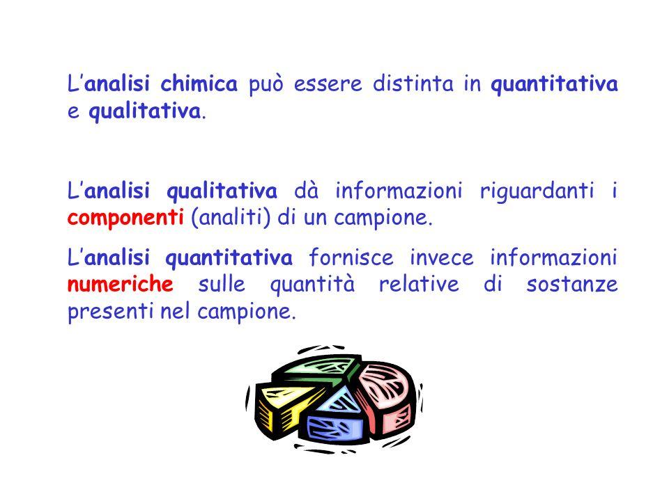 Lanalisi chimica può essere distinta in quantitativa e qualitativa. Lanalisi qualitativa dà informazioni riguardanti i componenti (analiti) di un camp