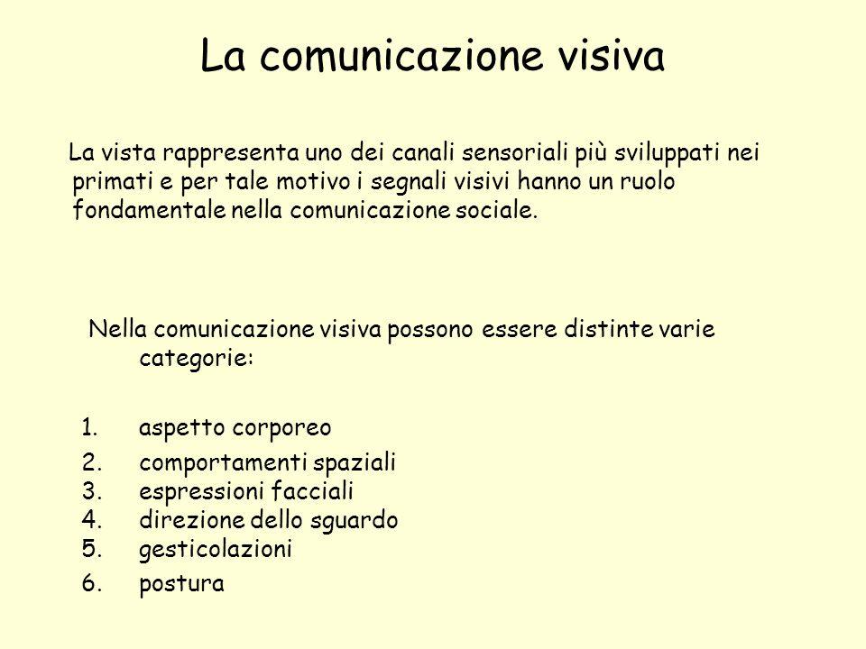 Comunicazione acustica e vocale Gli scimpanzé hanno a disposizione una vasta gamma di richiami per comunicare.