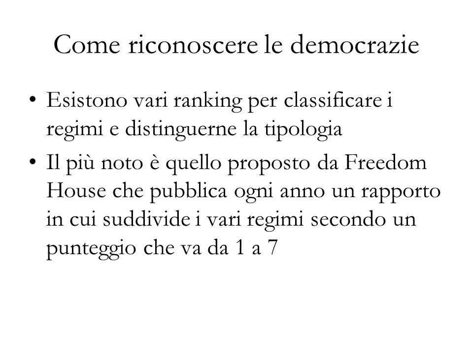 Come riconoscere le democrazie Esistono vari ranking per classificare i regimi e distinguerne la tipologia Il più noto è quello proposto da Freedom Ho