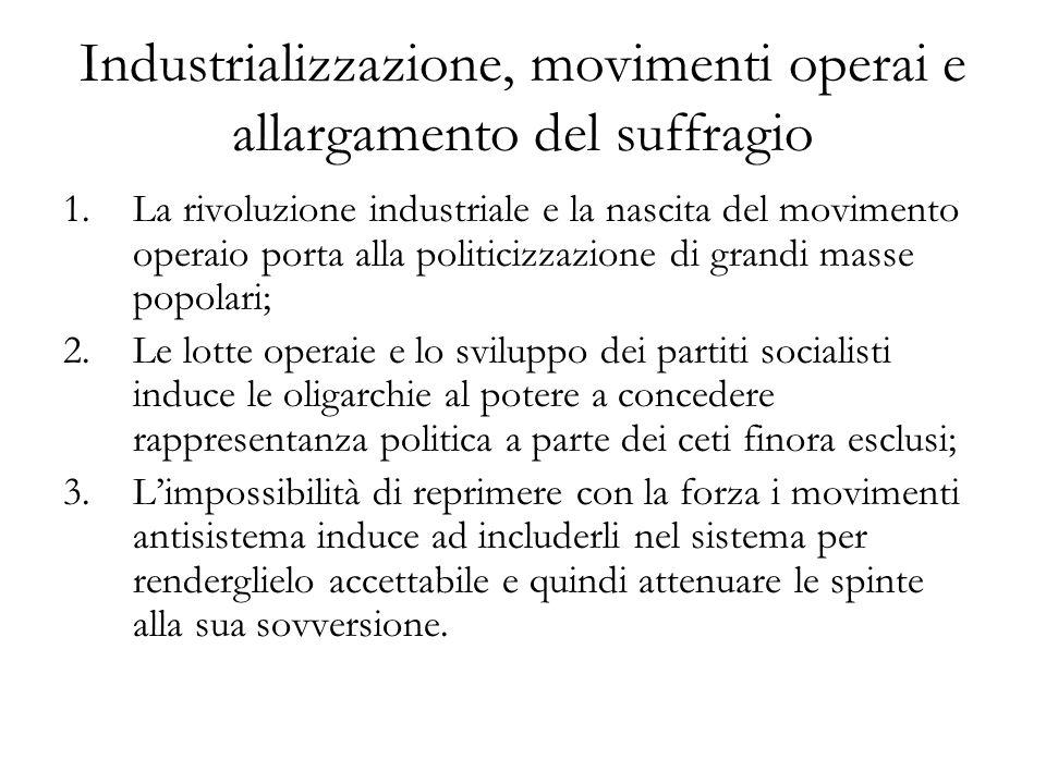 Industrializzazione, movimenti operai e allargamento del suffragio 1.La rivoluzione industriale e la nascita del movimento operaio porta alla politici