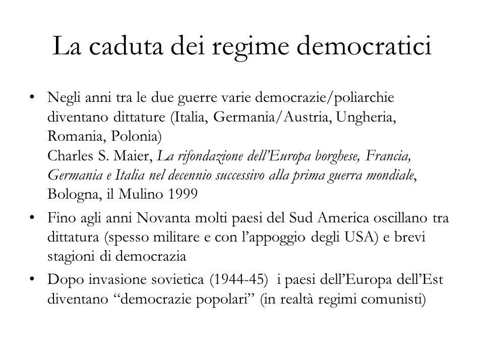 La caduta dei regime democratici Negli anni tra le due guerre varie democrazie/poliarchie diventano dittature (Italia, Germania/Austria, Ungheria, Rom