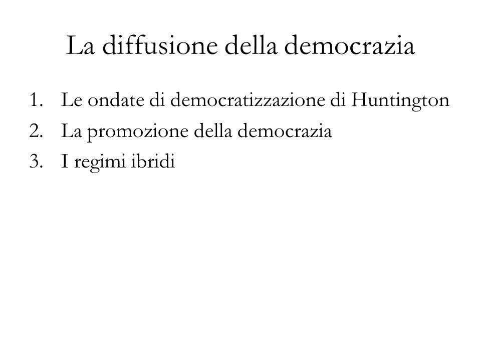 La diffusione della democrazia 1.Le ondate di democratizzazione di Huntington 2.La promozione della democrazia 3.I regimi ibridi