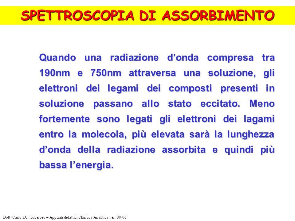 Quando una radiazione donda compresa tra 190nm e 750nm attraversa una soluzione, gli elettroni dei legami dei composti presenti in soluzione passano a