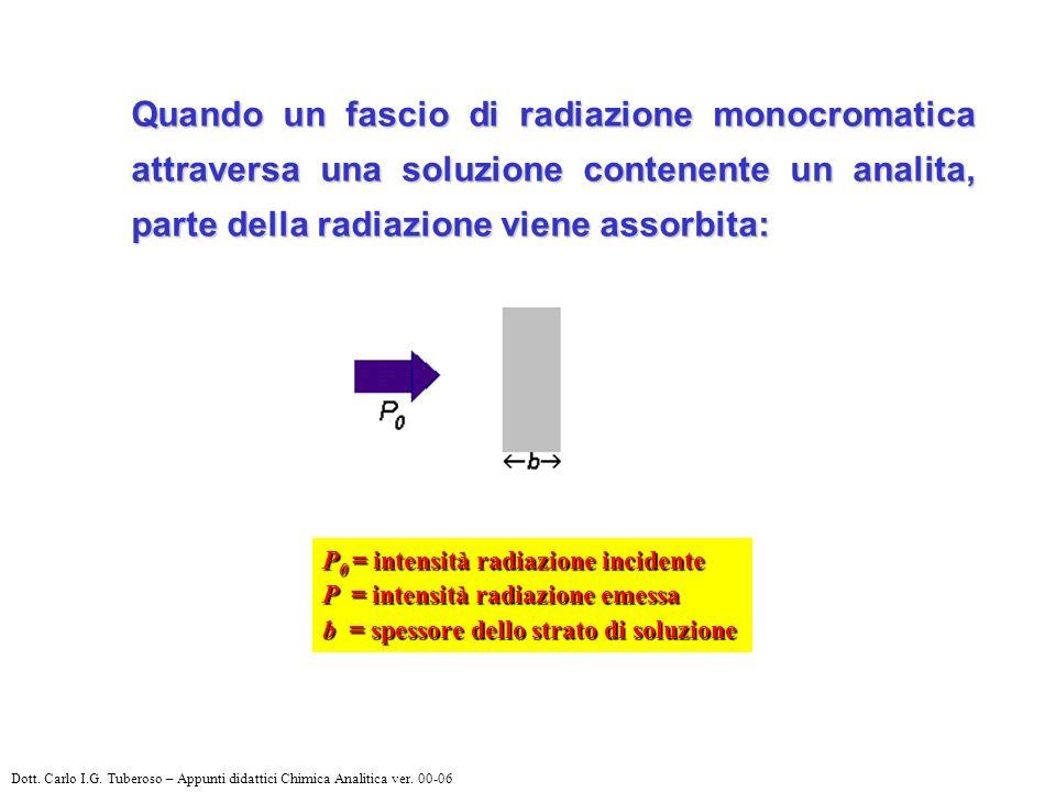 P 0 = intensità radiazione incidente P = intensità radiazione emessa b = spessore dello strato di soluzione Quando un fascio di radiazione monocromati