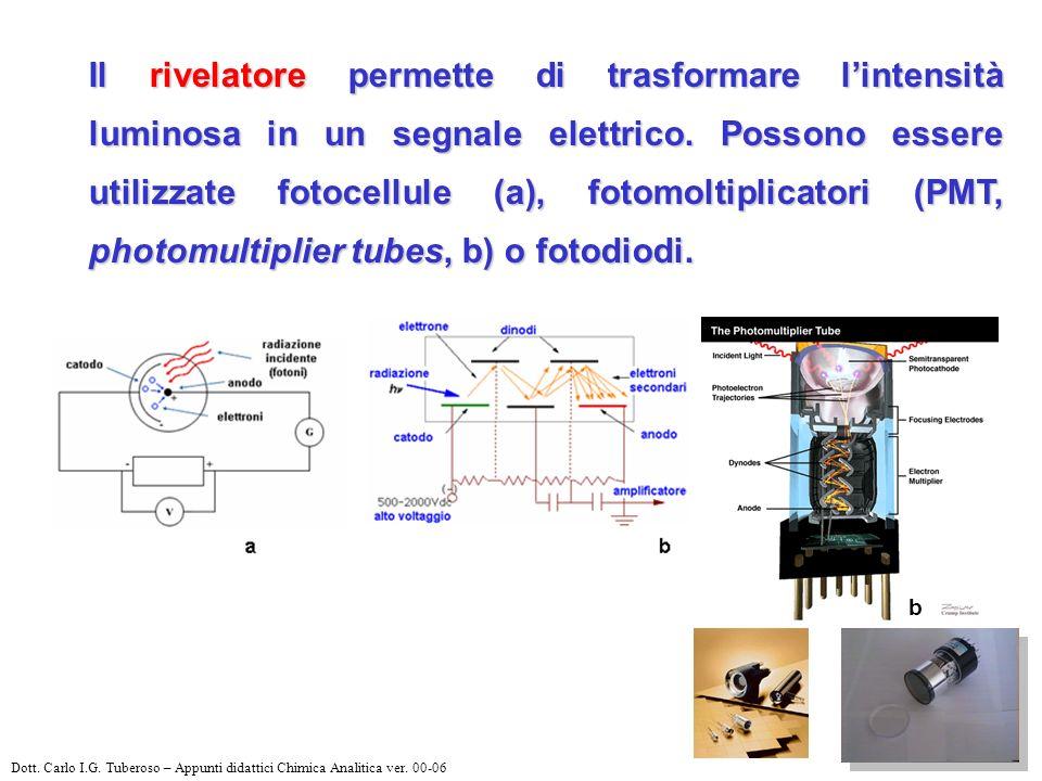Il rivelatore permette di trasformare lintensità luminosa in un segnale elettrico. Possono essere utilizzate fotocellule (a), fotomoltiplicatori (PMT,
