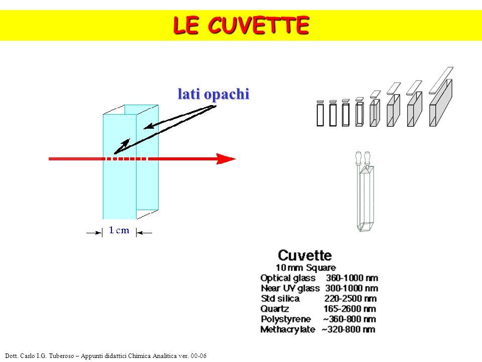 lati opachi LE CUVETTE Dott. Carlo I.G. Tuberoso – Appunti didattici Chimica Analitica ver. 00-06