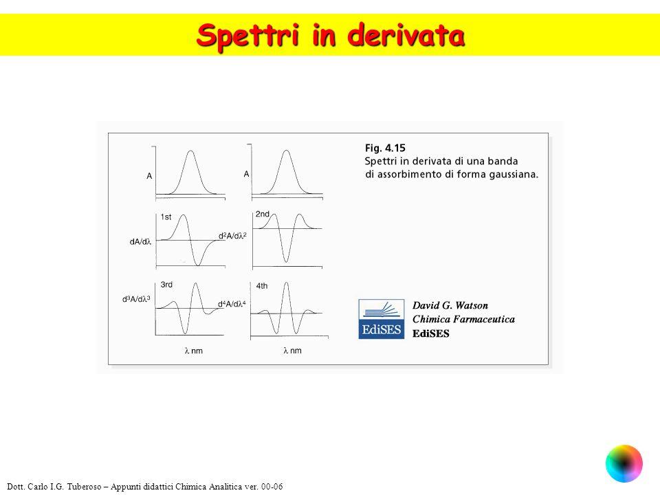 Spettri in derivata Dott. Carlo I.G. Tuberoso – Appunti didattici Chimica Analitica ver. 00-06