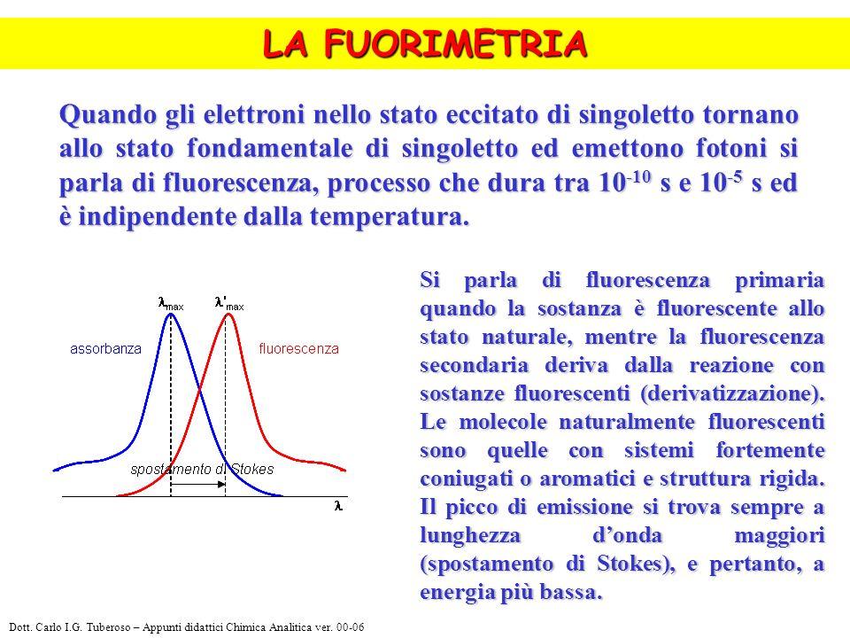 LA FUORIMETRIA Quando gli elettroni nello stato eccitato di singoletto tornano allo stato fondamentale di singoletto ed emettono fotoni si parla di fl