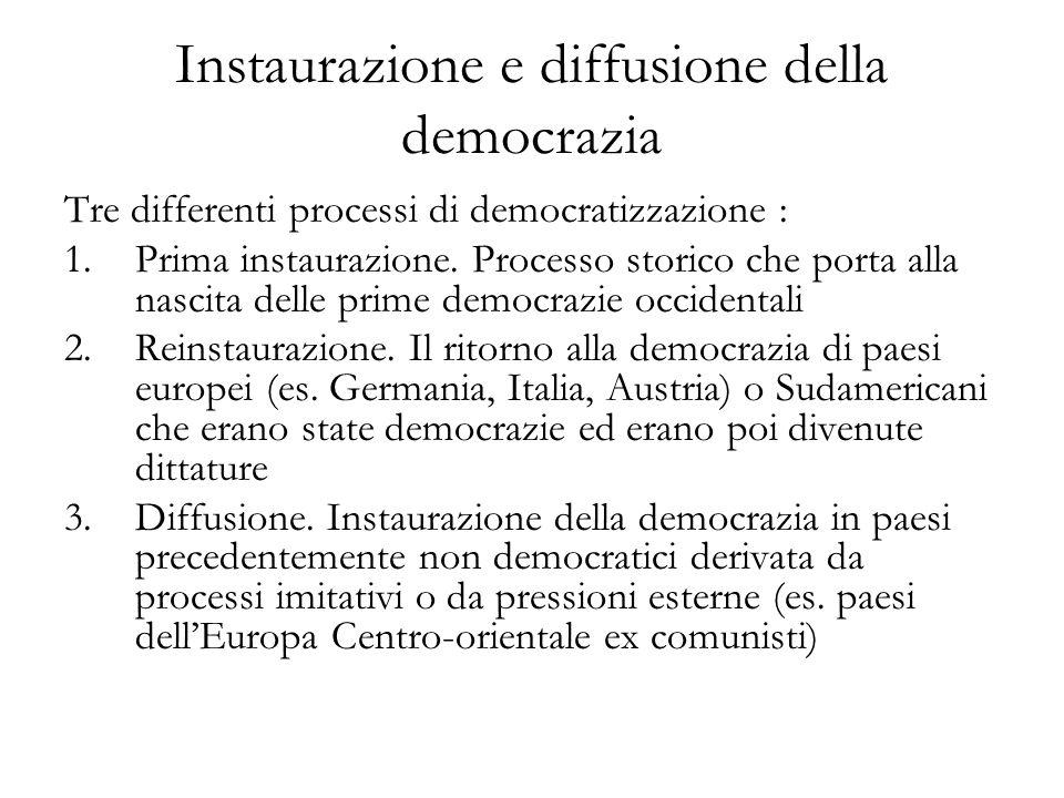 Instaurazione e diffusione della democrazia Tre differenti processi di democratizzazione : 1.Prima instaurazione. Processo storico che porta alla nasc